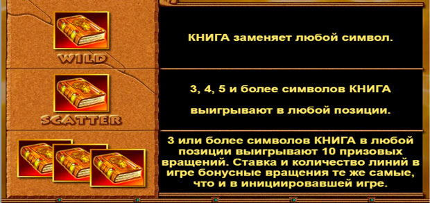 правила игры